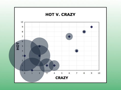 crazy dating chart Video about dating chart hot crazy: hot crazy matriz - guys leave rated alone or you may end up on my dating.