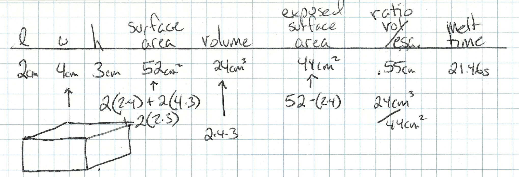 how to move volume it works