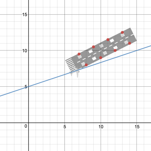 how to make a image move in desmos