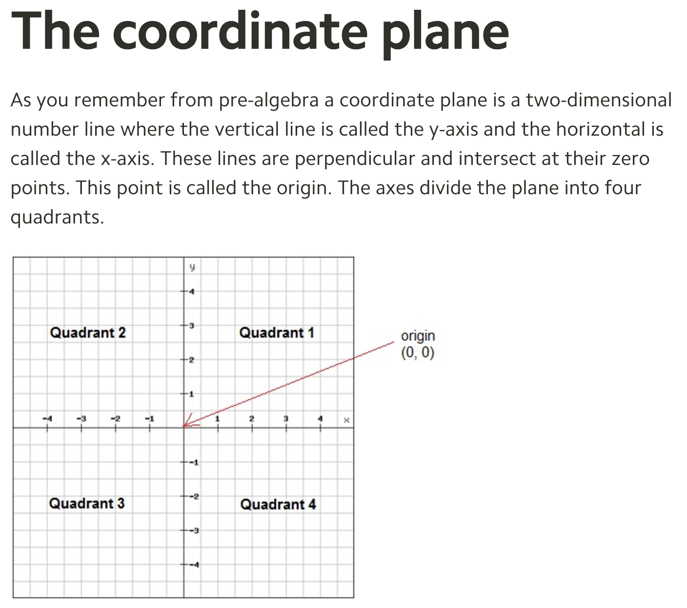 worksheet Coordinate Grid Quadrants pomegraphit how desmos designs activities dydan a gridded plane is the formal sibling of gridless allows for more power and precision but students earlie