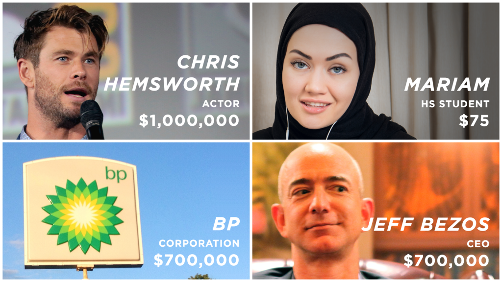four celebrities and their donations — hemsworth $1000000, mariam (hs student) - 75, British Petroleum - $700000, Jeff Bezos — $700000