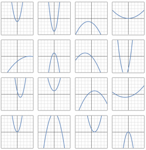 all 16 of the parabolas